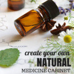 create your own medicine cabinet